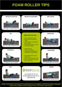 Bodysmart Foam Roller Guide