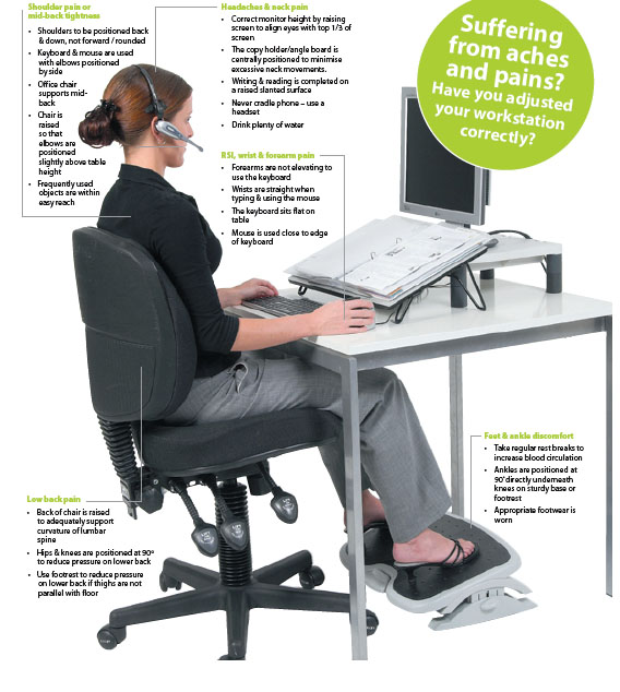 Ergonomic Equipment Guidelines